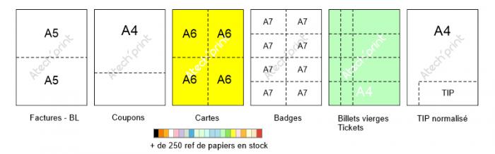 Papier prédécoupé vierge ou imprimé sur-mesure pour factures BL billets tickets coupons TIP